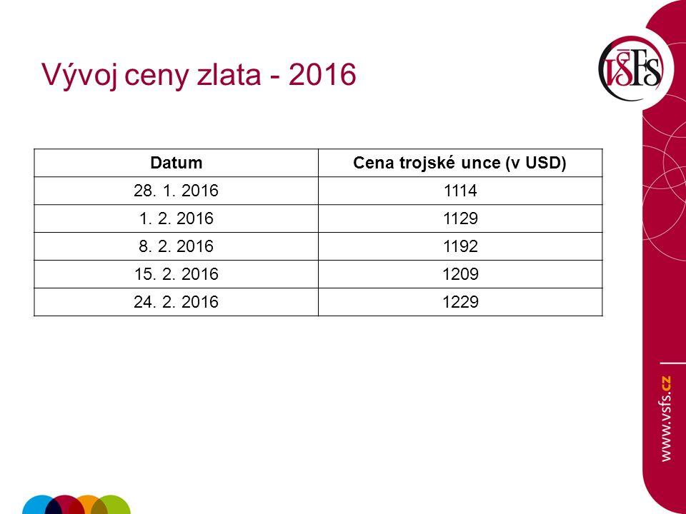 Vývoj ceny zlata - 2016 DatumCena trojské unce (v USD) 28.