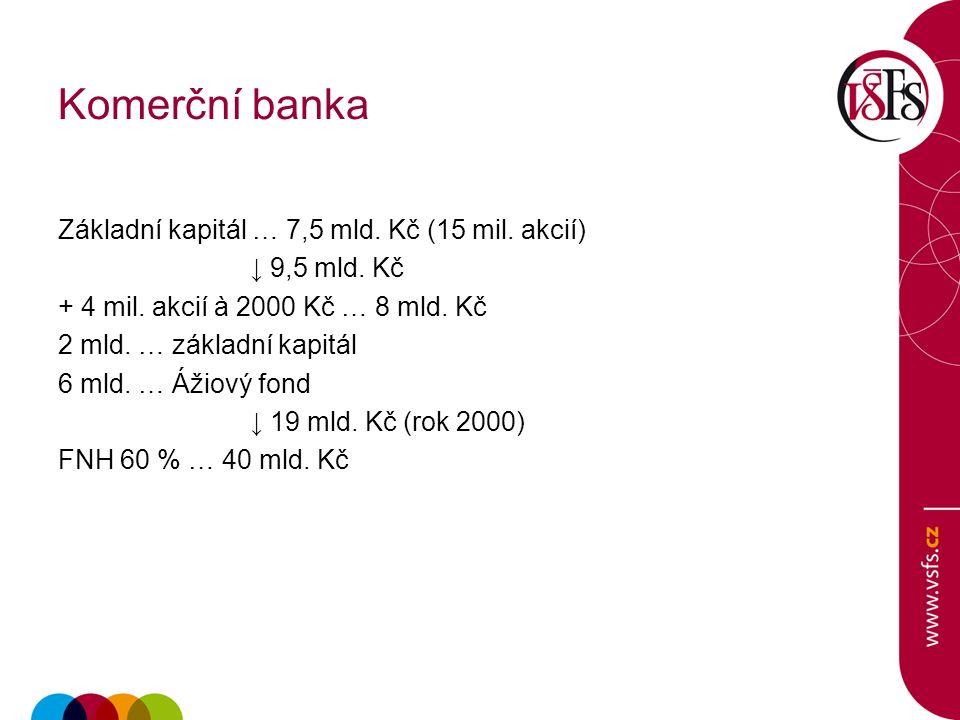 Komerční banka Základní kapitál … 7,5 mld. Kč (15 mil.