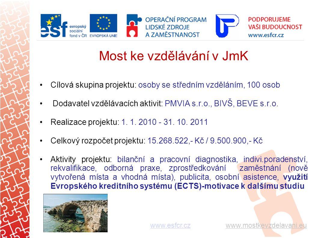 Most ke vzdělávání v JmK Cílová skupina projektu: osoby se středním vzděláním, 100 osob Dodavatel vzdělávacích aktivit: PMVIA s.r.o., BIVŠ, BEVE s.r.o.