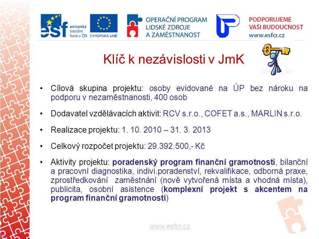 Klíč k nezávislosti v JmK Cílová skupina projektu: osoby evidované na ÚP bez nároku na podporu v nezaměstnanosti, 400 osob Dodavatel vzdělávacích aktivit: RCV s.r.o., COFET a.s., MARLIN s.r.o.