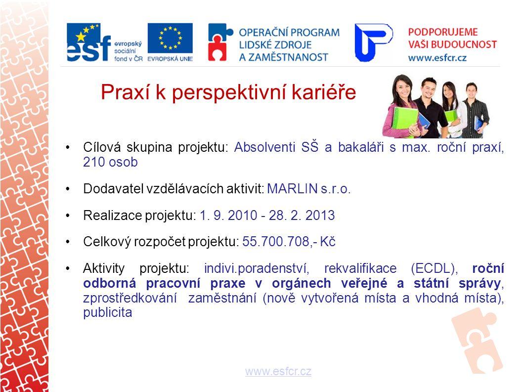 Praxí k perspektivní kariéře Cílová skupina projektu: Absolventi SŠ a bakaláři s max.