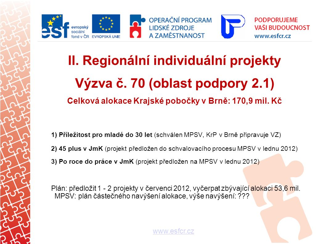 II. Regionální individuální projekty Výzva č.