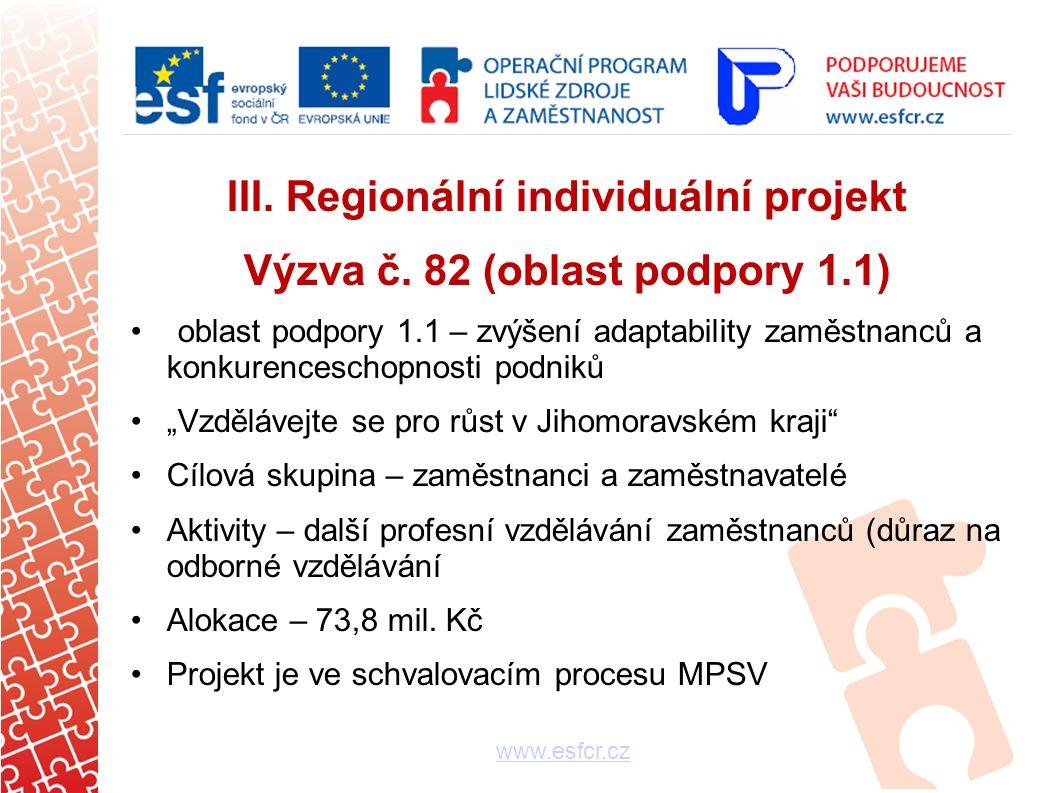 III. Regionální individuální projekt Výzva č.
