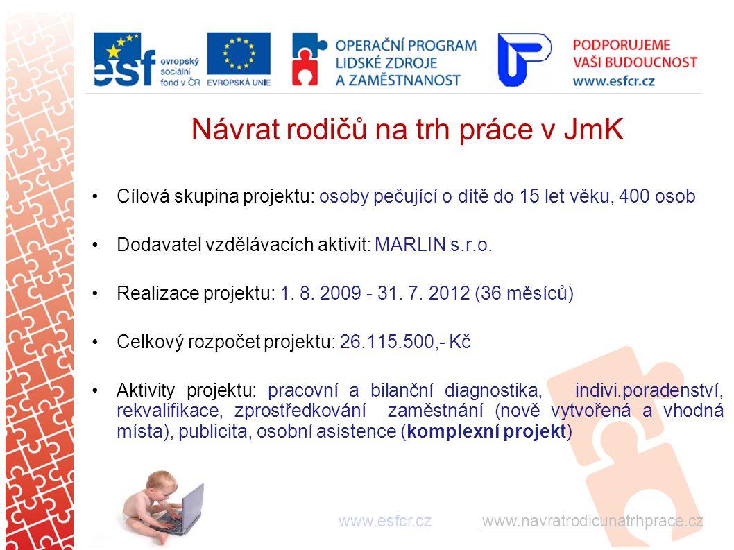 Návrat rodičů na trh práce v JmK Cílová skupina projektu: osoby pečující o dítě do 15 let věku, 400 osob Dodavatel vzdělávacích aktivit: MARLIN s.r.o.