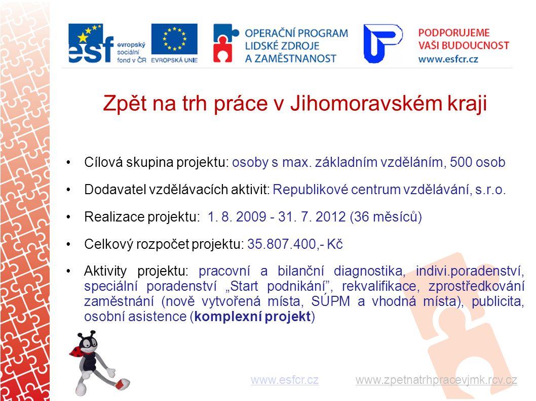 Vzdělání – praxe – zaměstnání Cílová skupina projektu: Absolventi SŠ a VŠ s max.