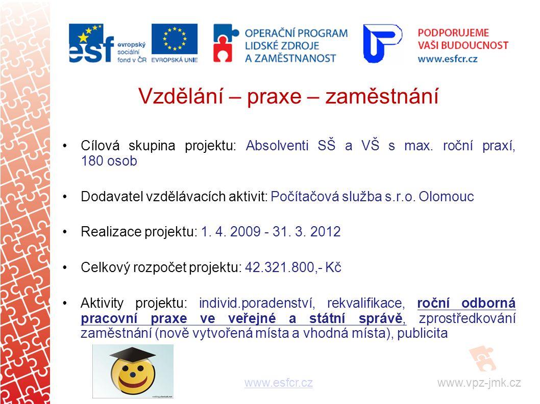 III.Regionální individuální projekt Výzva č.
