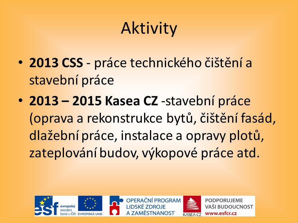 Aktivity 2013 CSS - práce technického čištění a stavební práce 2013 – 2015 Kasea CZ -stavební práce (oprava a rekonstrukce bytů, čištění fasád, dlažební práce, instalace a opravy plotů, zateplování budov, výkopové práce atd.