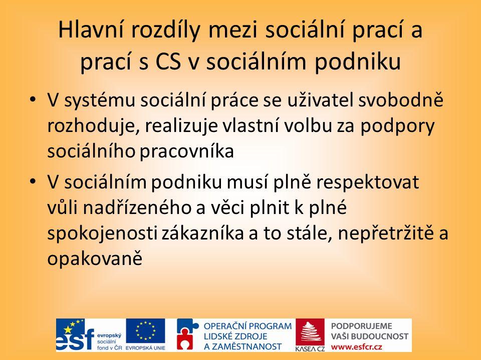 Děkuji za pozornost. Ing. Jiří Drastík jdrastik@css-ostrava.cz