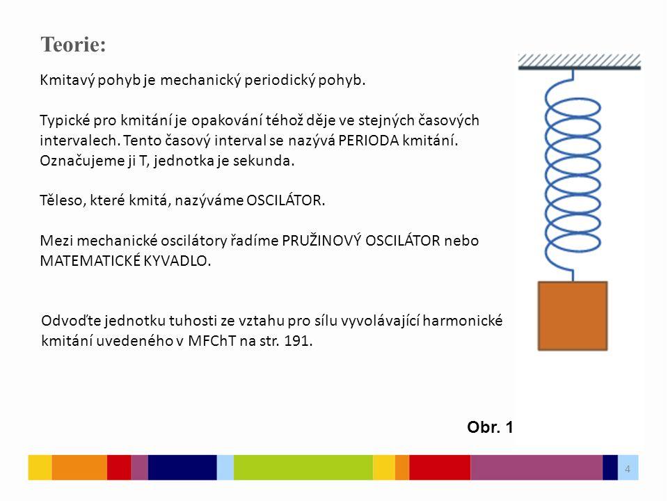 5 Teorie: Pružinový oscilátor Skládá se z volně zavěšené pružiny a závaží.
