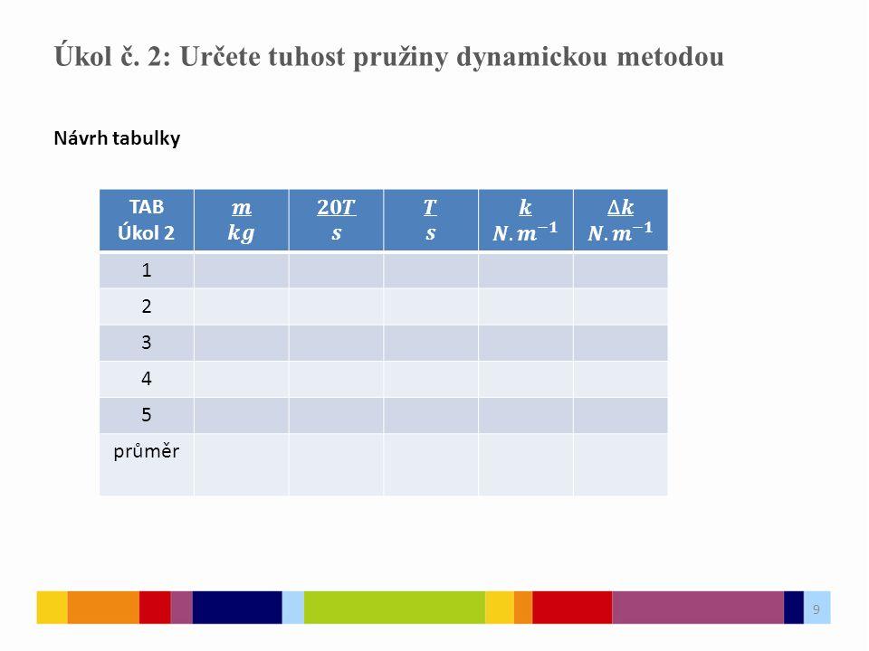 9 Návrh tabulky Úkol č. 2: Určete tuhost pružiny dynamickou metodou 9 TAB Úkol 2 1 2 3 4 5 průměr