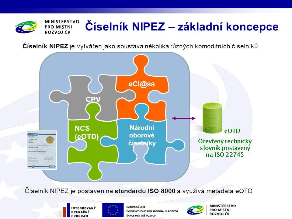 Číselník NIPEZ se skládá ze dvou základních částí: 1.Klasifikační strom Číselník NIPEZ – struktura