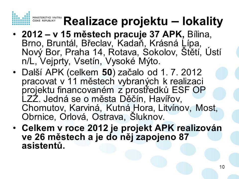 10 Realizace projektu – lokality 2012 – v 15 městech pracuje 37 APK, Bílina, Brno, Bruntál, Břeclav, Kadaň, Krásná Lípa, Nový Bor, Praha 14, Rotava, Sokolov, Štětí, Ústí n/L, Vejprty, Vsetín, Vysoké Mýto.