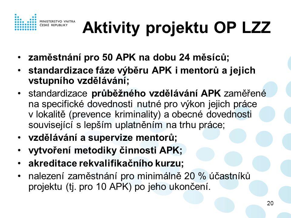 20 Aktivity projektu OP LZZ zaměstnání pro 50 APK na dobu 24 měsíců; standardizace fáze výběru APK i mentorů a jejich vstupního vzdělávání; standardizace průběžného vzdělávání APK zaměřené na specifické dovednosti nutné pro výkon jejich práce v lokalitě (prevence kriminality) a obecné dovednosti související s lepším uplatněním na trhu práce; vzdělávání a supervize mentorů; vytvoření metodiky činnosti APK; akreditace rekvalifikačního kurzu; nalezení zaměstnání pro minimálně 20 % účastníků projektu (tj.