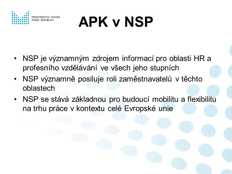 APK v NSP NSP je významným zdrojem informací pro oblasti HR a profesního vzdělávání ve všech jeho stupních NSP významně posiluje roli zaměstnavatelů v těchto oblastech NSP se stává základnou pro budoucí mobilitu a flexibilitu na trhu práce v kontextu celé Evropské unie
