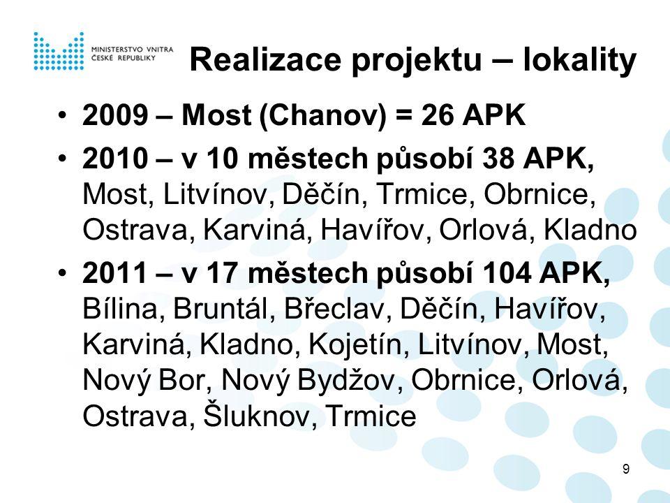 9 Realizace projektu – lokality 2009 – Most (Chanov) = 26 APK 2010 – v 10 městech působí 38 APK, Most, Litvínov, Děčín, Trmice, Obrnice, Ostrava, Karviná, Havířov, Orlová, Kladno 2011 – v 17 městech působí 104 APK, Bílina, Bruntál, Břeclav, Děčín, Havířov, Karviná, Kladno, Kojetín, Litvínov, Most, Nový Bor, Nový Bydžov, Obrnice, Orlová, Ostrava, Šluknov, Trmice