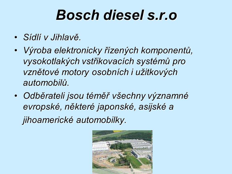 Bosch diesel s.r.o Sídlí v Jihlavě.Sídlí v Jihlavě.