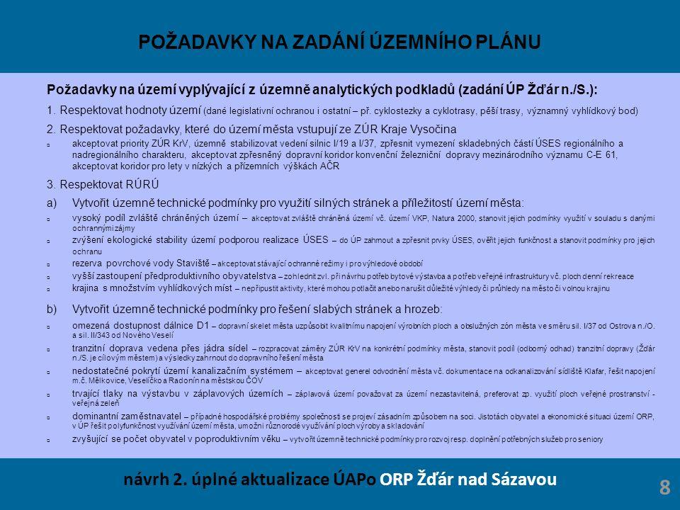 POŽADAVKY NA ZADÁNÍ ÚZEMNÍHO PLÁNU návrh 2. úplné aktualizace ÚAPo ORP Žďár nad Sázavou 8 Požadavky na území vyplývající z územně analytických podklad