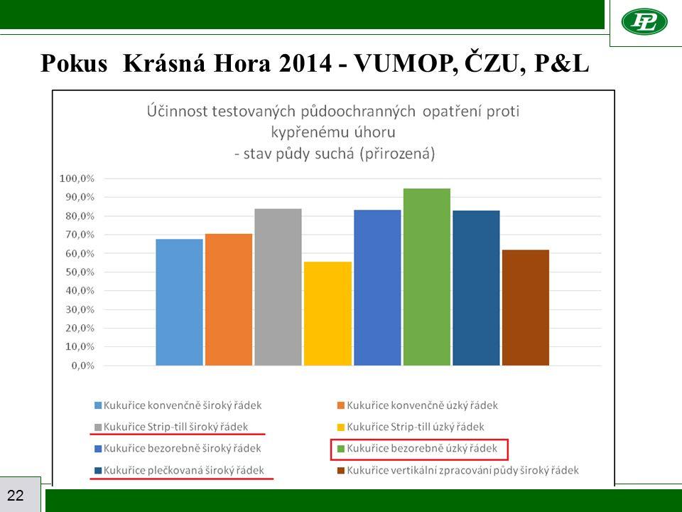 22 Pokus Krásná Hora 2014 - VUMOP, ČZU, P&L