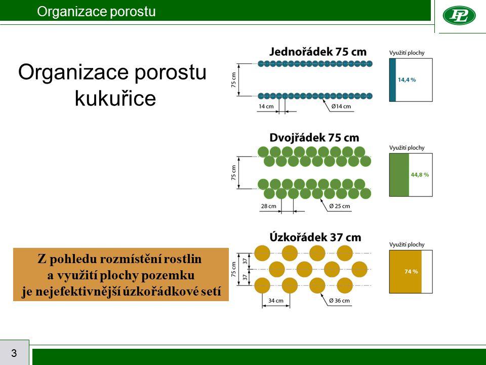 3 kukuřice Z pohledu rozmístění rostlin a využití plochy pozemku je nejefektivnější úzkořádkové setí