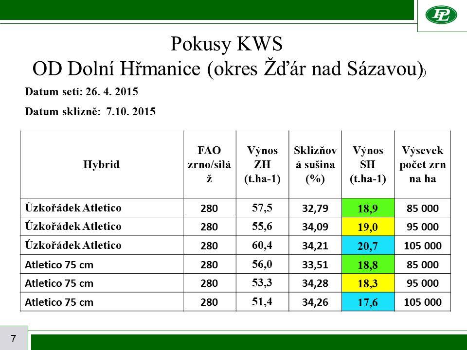 7 Hybrid FAO zrno/silá ž Výnos ZH (t.ha-1) Sklizňov á sušina (%) Výnos SH (t.ha-1) Výsevek počet zrn na ha Úzkořádek Atletico 280 57,5 32,79 18,9 85 000 Úzkořádek Atletico 280 55,6 34,09 19,0 95 000 Úzkořádek Atletico 280 60,4 34,21 20,7 105 000 Atletico 75 cm280 56,0 33,51 18,8 85 000 Atletico 75 cm280 53,3 34,28 18,3 95 000 Atletico 75 cm280 51,4 34,26 17,6 105 000 Datum setí: 26.