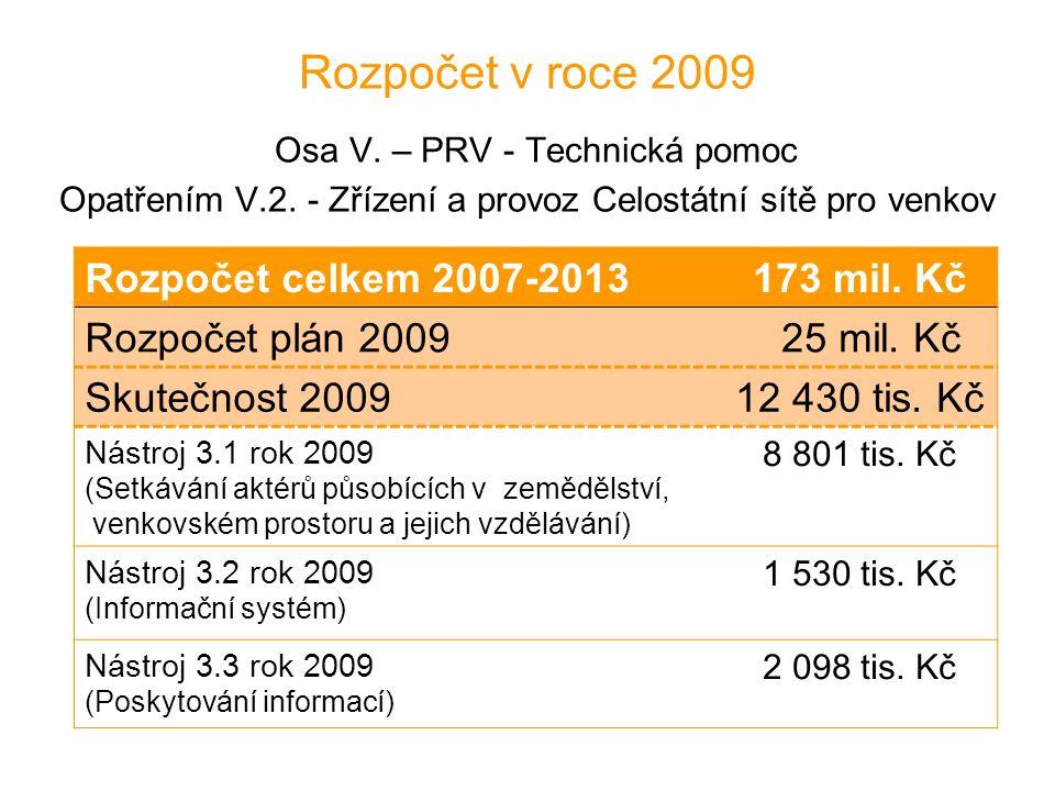 Rozpočet v roce 2009 Osa V. – PRV - Technická pomoc Opatřením V.2.
