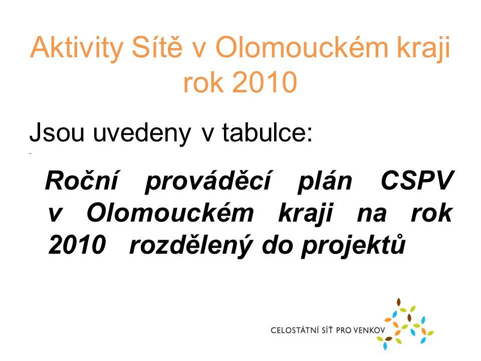 Aktivity Sítě v Olomouckém kraji rok 2010 Jsou uvedeny v tabulce: - Roční prováděcí plán CSPV v Olomouckém kraji na rok 2010 rozdělený do projektů