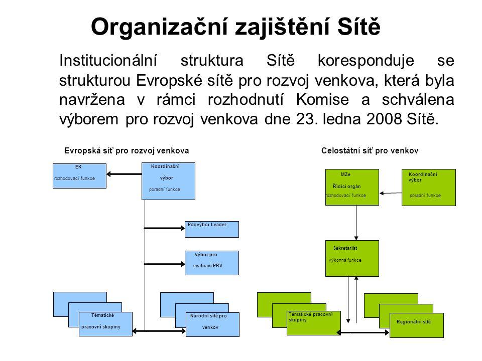 Institucionální struktura Sítě koresponduje se strukturou Evropské sítě pro rozvoj venkova, která byla navržena v rámci rozhodnutí Komise a schválena výborem pro rozvoj venkova dne 23.