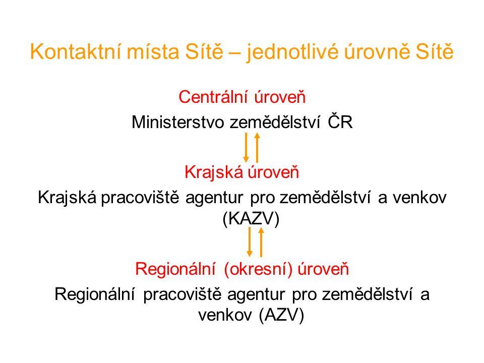 Kontaktní místa Sítě – jednotlivé úrovně Sítě Centrální úroveň Ministerstvo zemědělství ČR Krajská úroveň Krajská pracoviště agentur pro zemědělství a venkov (KAZV) Regionální (okresní) úroveň Regionální pracoviště agentur pro zemědělství a venkov (AZV)