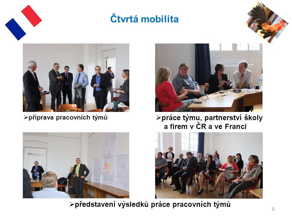 8 Čtvrtá mobilita  příprava pracovních týmů  práce týmu, partnerství školy a firem v ČR a ve Franci  představení výsledků práce pracovních týmů
