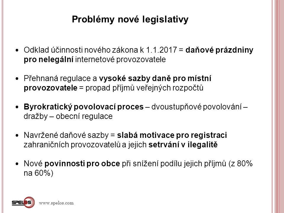 Problémy nové legislativy Odklad účinnosti nového zákona k 1.1.2017 = daňové prázdniny pro nelegální internetové provozovatele Přehnaná regulace a vysoké sazby daně pro místní provozovatele = propad příjmů veřejných rozpočtů Byrokratický povolovací proces – dvoustupňové povolování – dražby – obecní regulace Navržené daňové sazby = slabá motivace pro registraci zahraničních provozovatelů a jejich setrvání v ilegalitě Nové povinnosti pro obce při snížení podílu jejich příjmů (z 80% na 60%) www.spelos.com