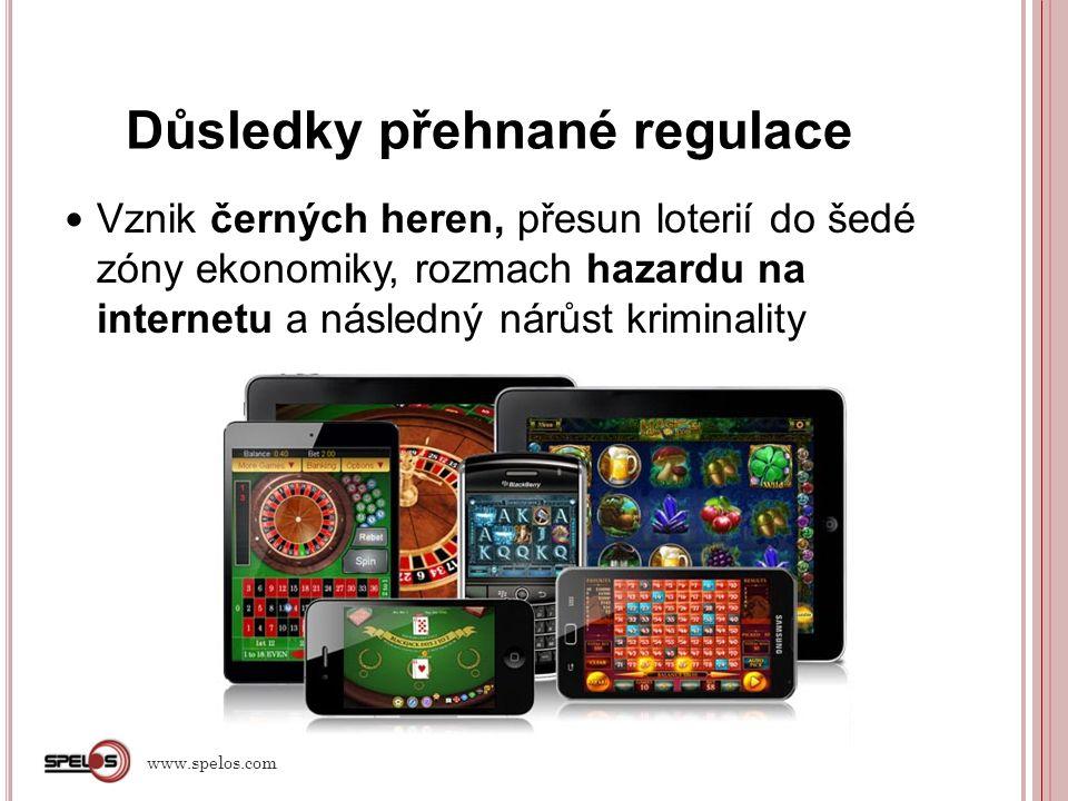 Důsledky přehnané regulace Vznik černých heren, přesun loterií do šedé zóny ekonomiky, rozmach hazardu na internetu a následný nárůst kriminality www.spelos.com