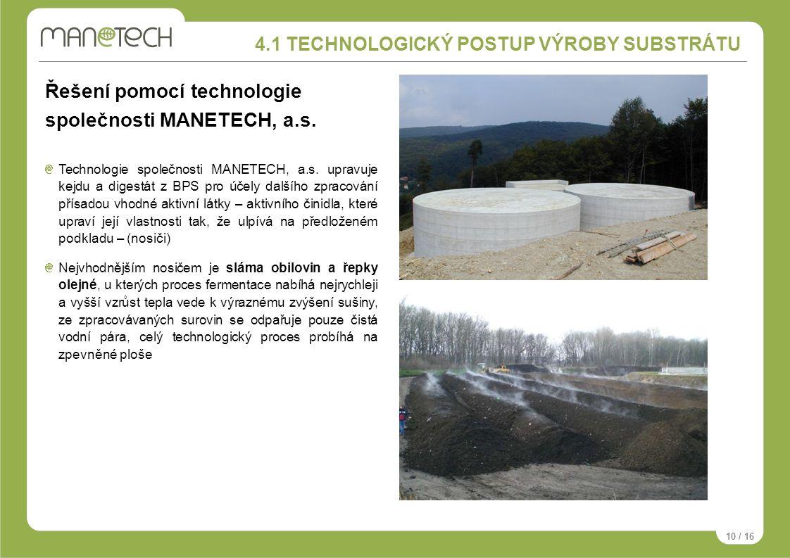 4.1 TECHNOLOGICKÝ POSTUP VÝROBY SUBSTRÁTU 10 / 16 Řešení pomocí technologie společnosti MANETECH, a.s. Technologie společnosti MANETECH, a.s. upravuje