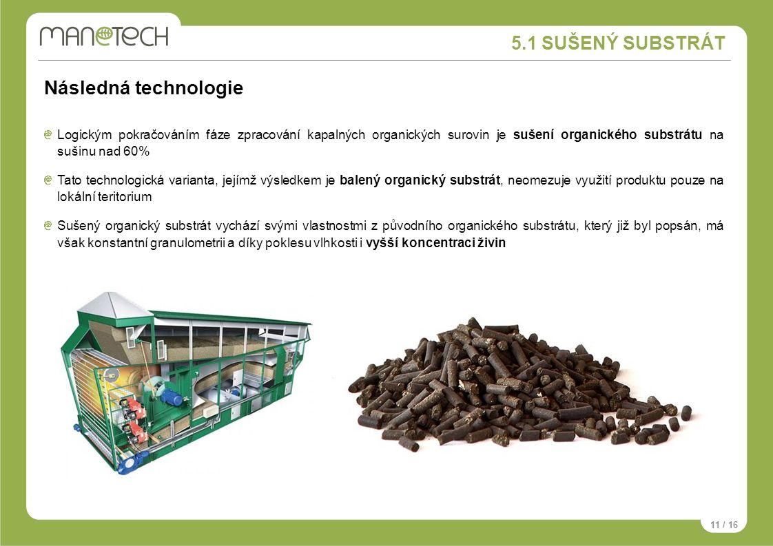 5.1 SUŠENÝ SUBSTRÁT 11 / 16 Následná technologie Logickým pokračováním fáze zpracování kapalných organických surovin je sušení organického substrátu n