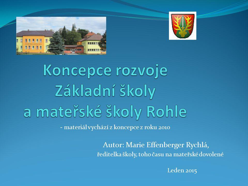 Autor: Marie Effenberger Rychlá, Leden 2015 - materiál vychází z koncepce z roku 2010 ředitelka školy, toho času na mateřské dovolené