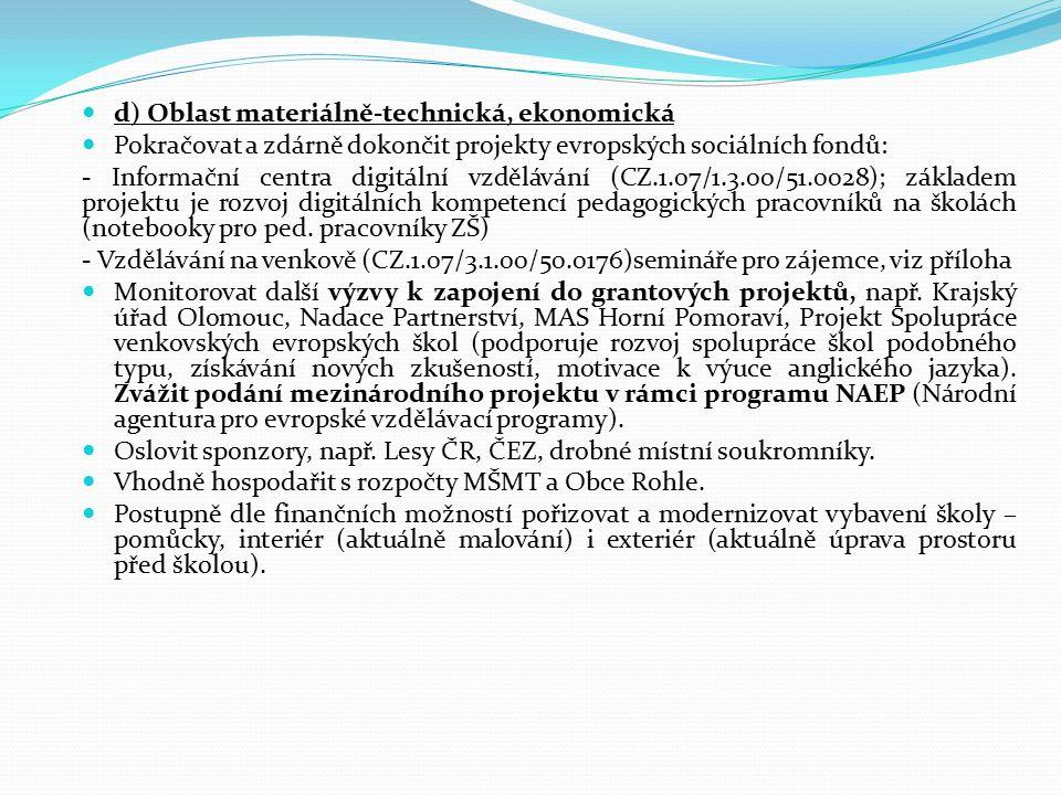 d) Oblast materiálně-technická, ekonomická Pokračovat a zdárně dokončit projekty evropských sociálních fondů: - Informační centra digitální vzdělávání (CZ.1.07/1.3.00/51.0028); základem projektu je rozvoj digitálních kompetencí pedagogických pracovníků na školách (notebooky pro ped.