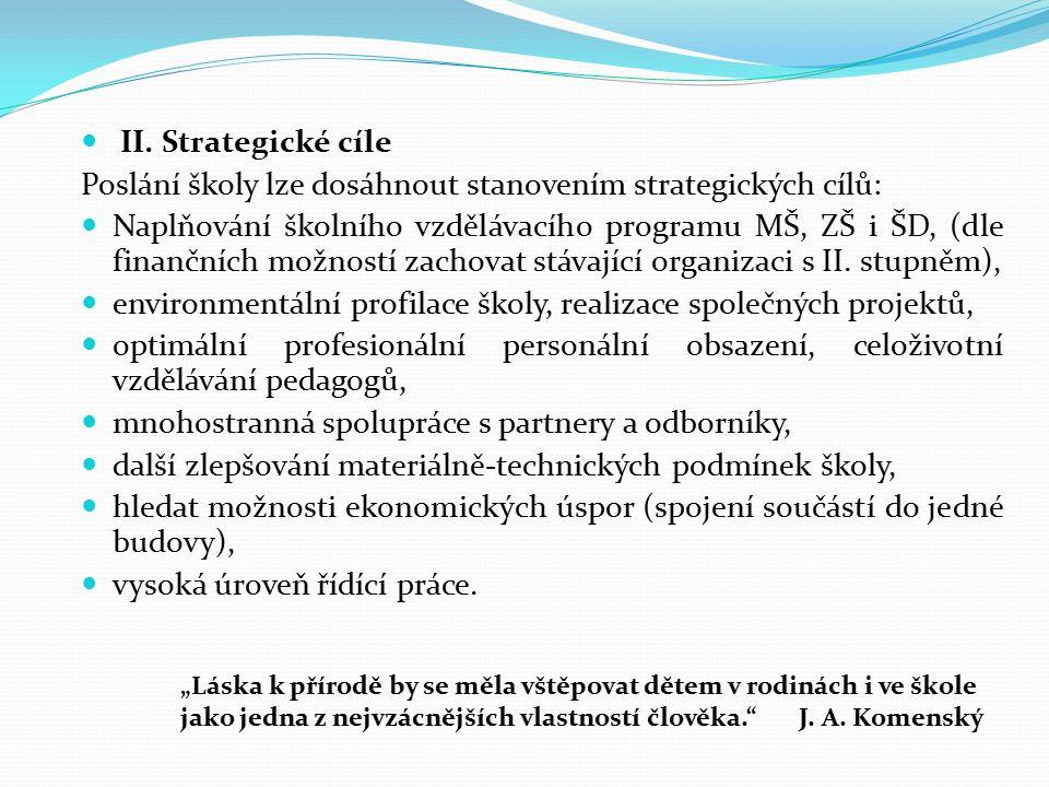 II. Strategické cíle Poslání školy lze dosáhnout stanovením strategických cílů: Naplňování školního vzdělávacího programu MŠ, ZŠ i ŠD, (dle finančních