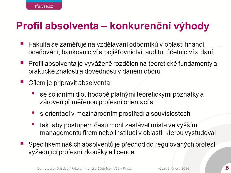 doc.Ing. David Procházka, Ph.D.