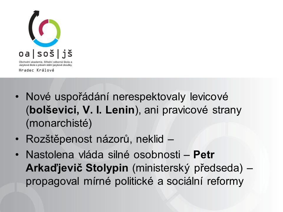 Nové uspořádání nerespektovaly levicové (bolševici, V.