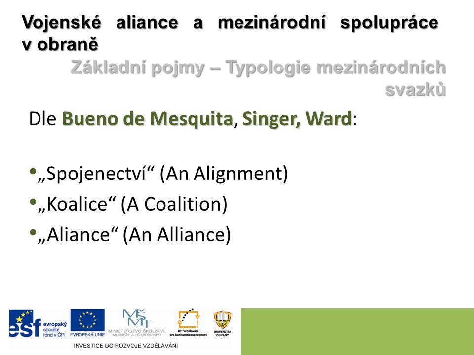 "Bueno de MesquitaSinger,Ward Dle Bueno de Mesquita, Singer, Ward: ""Spojenectví"" (An Alignment) ""Koalice"" (A Coalition) ""Aliance"" (An Alliance) Vojensk"