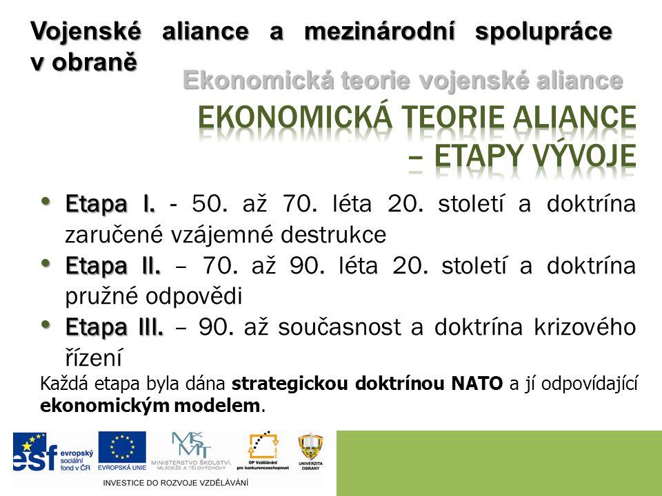 Vojenské aliance a mezinárodní spolupráce v obraně Ekonomická teorie vojenské aliance