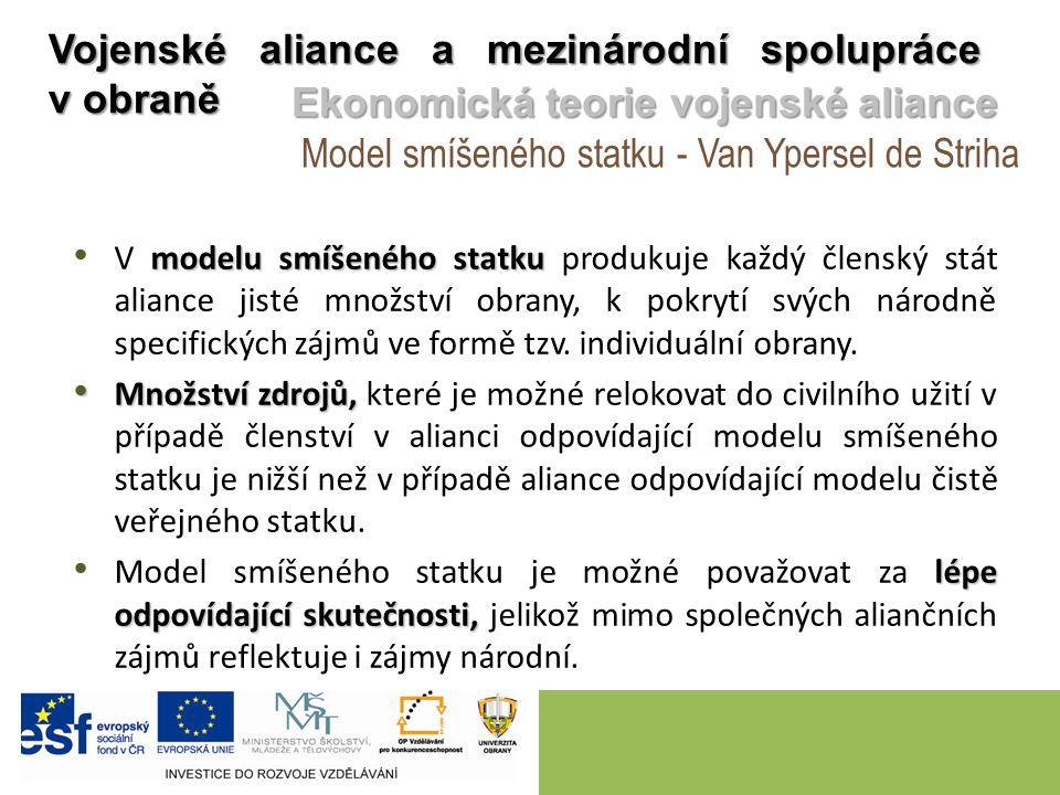 Model smíšeného statku - Van Ypersel de Striha Vojenské aliance a mezinárodní spolupráce v obraně Ekonomická teorie vojenské aliance