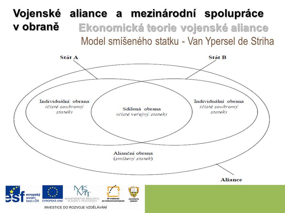 Model klubového statku Vojenské aliance a mezinárodní spolupráce v obraně Ekonomická teorie vojenské aliance Vznik EU v roce 1992 Nová strategická koncepce z roku 1991 Strategická koncepce NATO z roku 1999 Evropská bezpečnostní a obranná identita Množství zdrojů Množství zdrojů, které je možné relokovat do civilního užití v případě členství v alianci odpovídající modelu klubového statku je nejnižší v porovnání s případem aliance odpovídající modelu čistě veřejného statku a modelu odpovídající smíšenému statku.