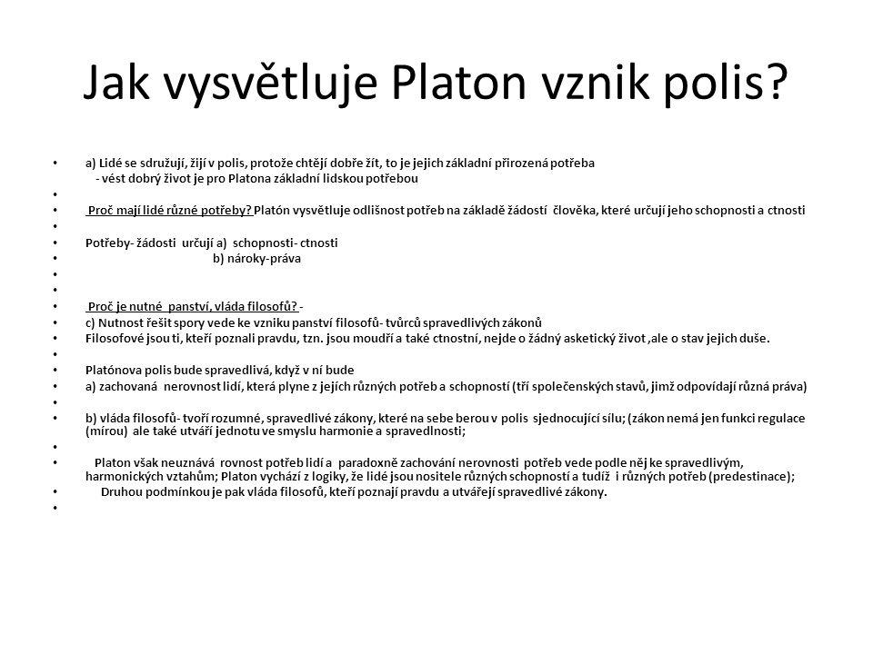 Jak vysvětluje Platon vznik polis.