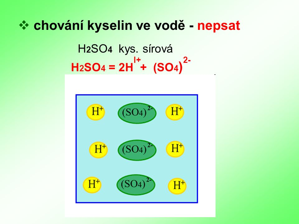  chování kyselin ve vodě - nepsat H 2 SO 4 kys. sírová H 2 SO 4 = 2H + (SO 4 ) I+2-