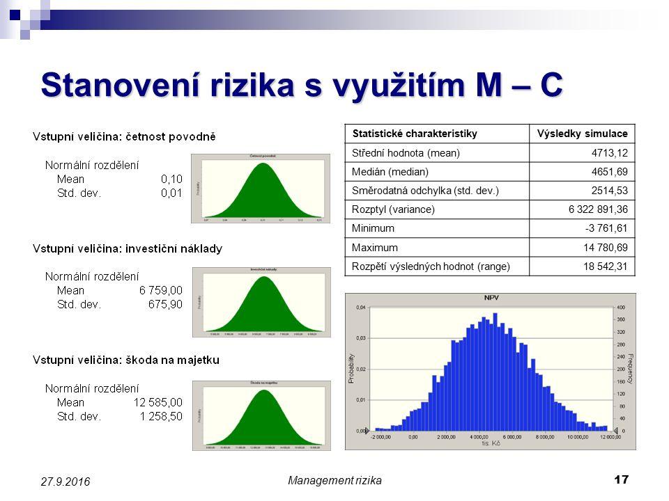 Management rizika 17 27.9.2016 Stanovení rizika s využitím M – C Statistické charakteristikyVýsledky simulace Střední hodnota (mean)4713,12 Medián (median)4651,69 Směrodatná odchylka (std.