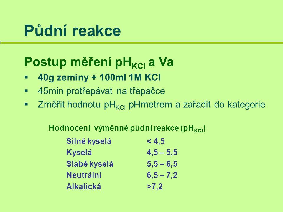 Půdní reakce Postup měření pH KCl a Va  40g zeminy + 100ml 1M KCl  45min protřepávat na třepačce  Změřit hodnotu pH KCl pHmetrem a zařadit do kategorie Silně kyselá< 4,5 Kyselá4,5 – 5,5 Slabě kyselá5,5 – 6,5 Neutrální6,5 – 7,2 Alkalická>7,2 Hodnocení výměnné půdní reakce (pH KCl )