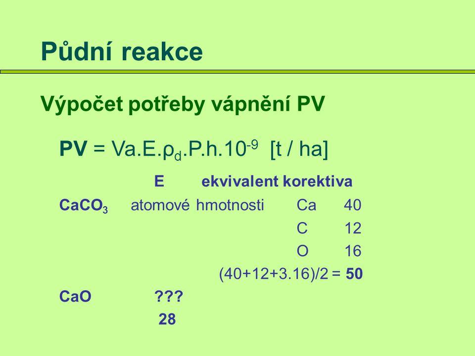 Půdní reakce Výpočet potřeby vápnění PV PV = Va.E.ρ d.P.h.10 -9 [t / ha] Eekvivalent korektiva CaCO 3 atomové hmotnostiCa40 C12 O16 (40+12+3.16)/2 = 50 CaO .