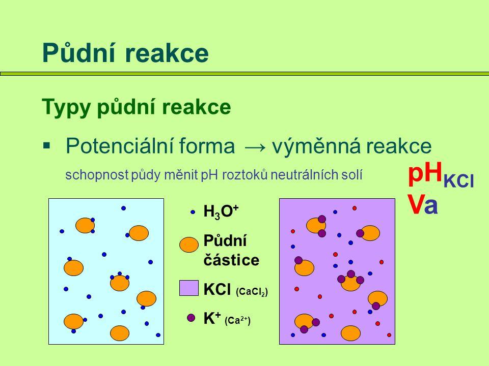 Půdní reakce Typy půdní reakce  Aktuální forma → aktivní reakce pH H2O  Potenciální forma → výměnná reakce pH KCl, Va → hydrolytická reakce Ha schopnost půdy měnit reakci roztoků hydrolyticky štěpitelných solí