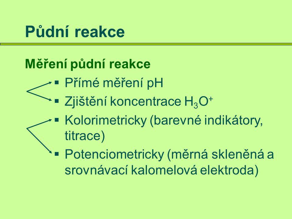 Půdní reakce Měření půdní reakce  Přímé měření pH  Zjištění koncentrace H 3 O +  Kolorimetricky (barevné indikátory, titrace)  Potenciometricky (měrná skleněná a srovnávací kalomelová elektroda)