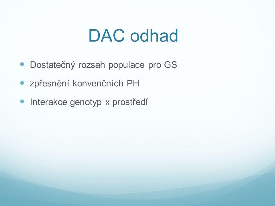 DAC odhad Dostatečný rozsah populace pro GS zpřesnění konvenčních PH Interakce genotyp x prostředí